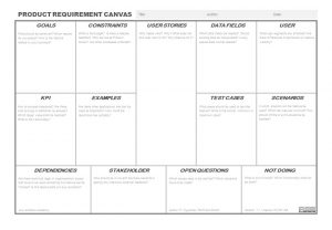 Das Product Requirement Canvas für Anforderungen im Produktmanagement